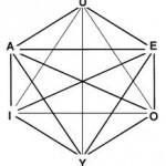 hexagon from hexayurttape.com
